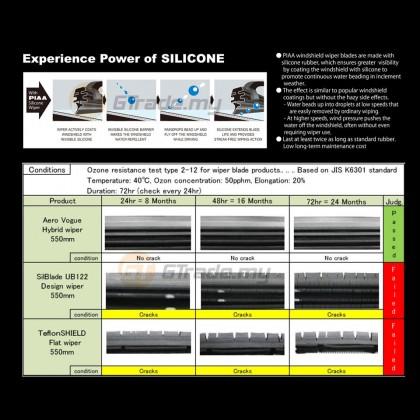 """Honda City 2003-2019 VTI/i-DSI/VTEC Piaa Si-Tech Silicone Windshield Wiper Blade 14""""-26""""/24"""""""
